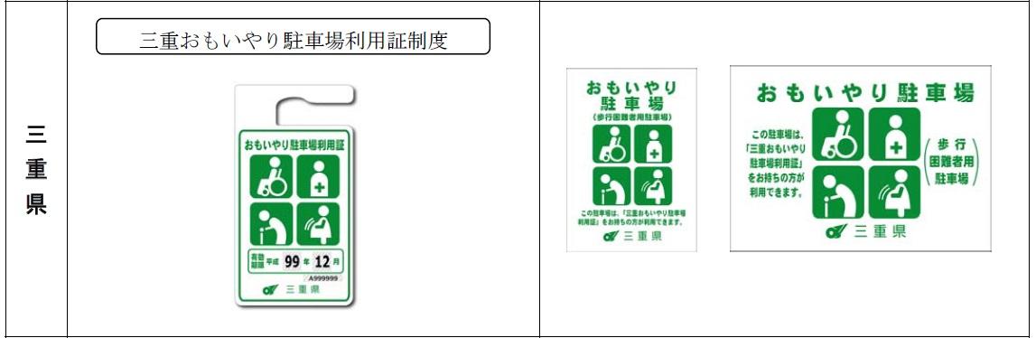 身障者用駐車場【車いすマーク駐車場は誰の場所?】パーキングパーミット・導入県一覧編・三重県