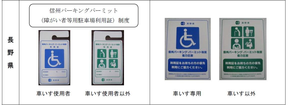 身障者用駐車場【車いすマーク駐車場は誰の場所?】パーキングパーミット・導入県一覧編・長野県