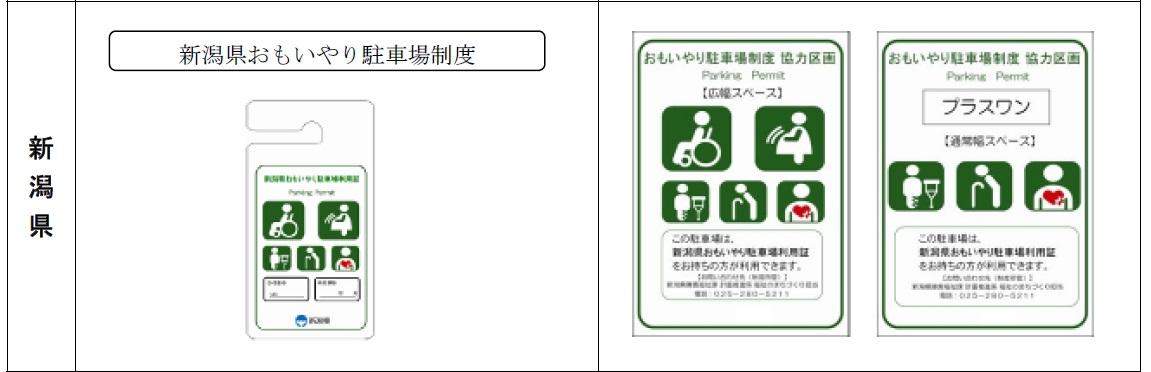 身障者用駐車場【車いすマーク駐車場は誰の場所?】パーキングパーミット・導入県一覧編・新潟県